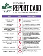 2013 CEDAW Report Card