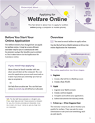 Your Welfare Rights: Applying for Welfare Online